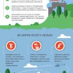 Правила поведения во время полета, посадки и высадки из вертолета