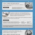 Принципиальные схемы вертолетов